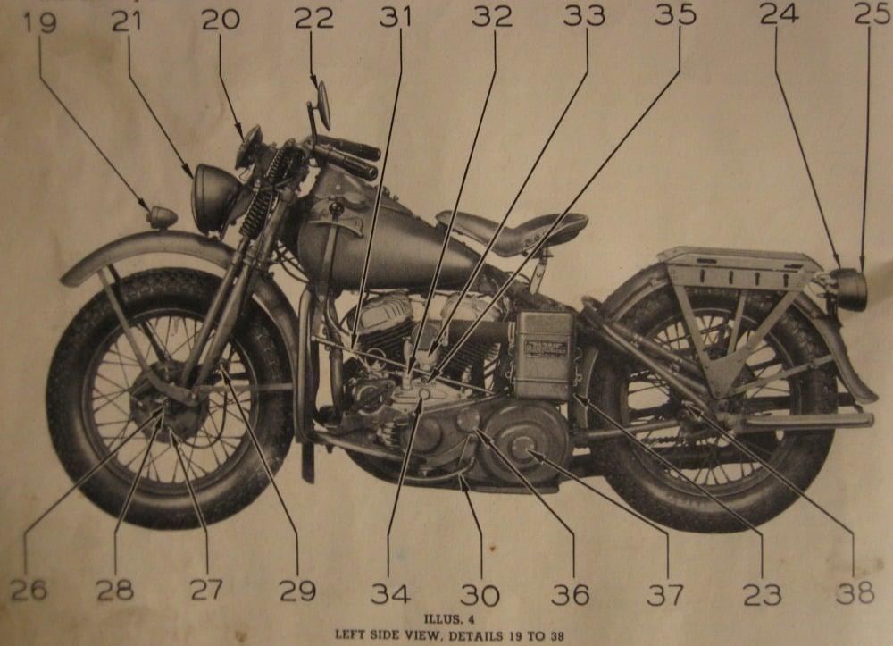 Harley Davidson Model 50 WLA
