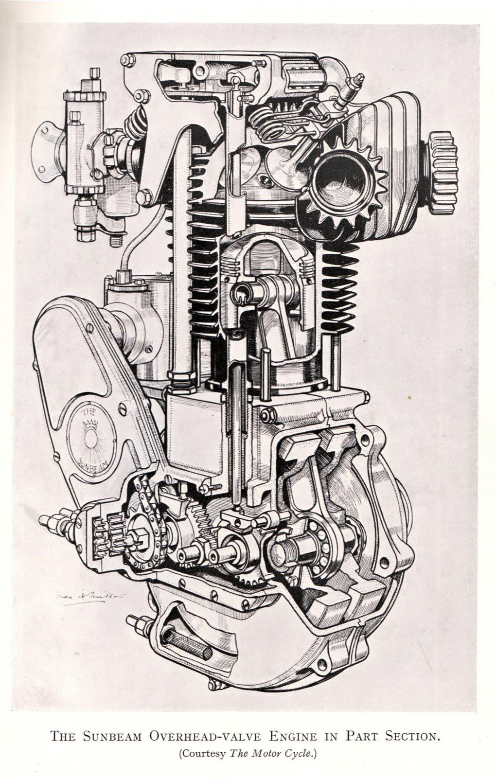 Sunbeam Model 90 Engine Cutaway
