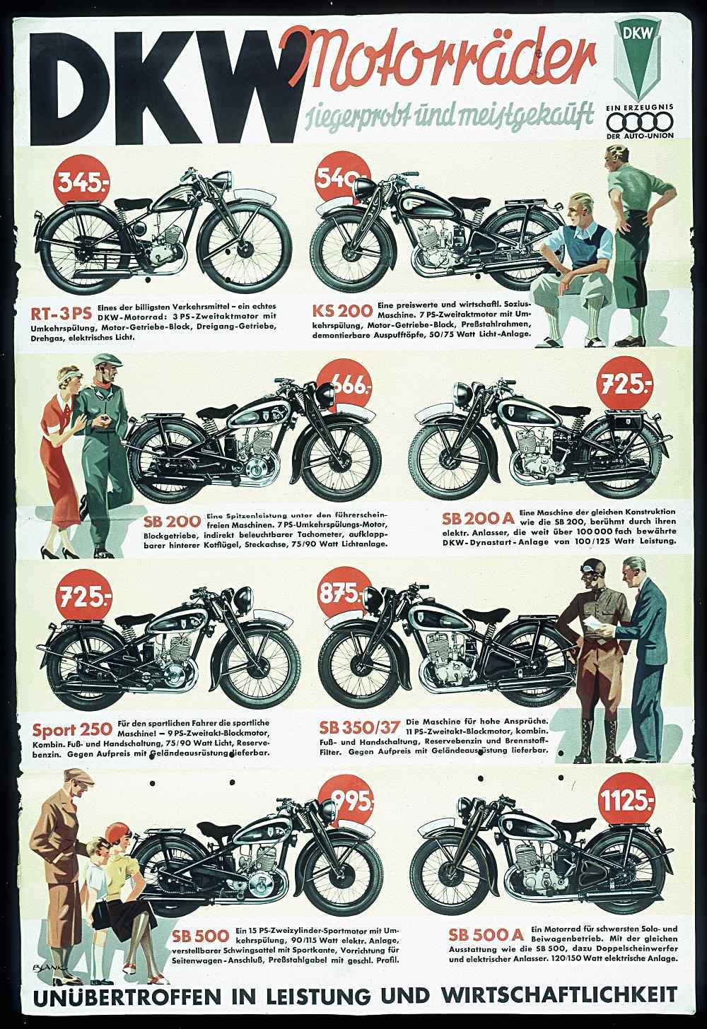 DKW Motorcycles