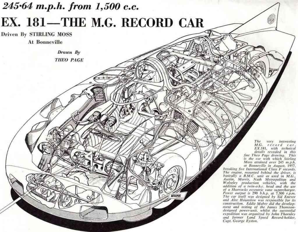 MG EX 181 Cutaway