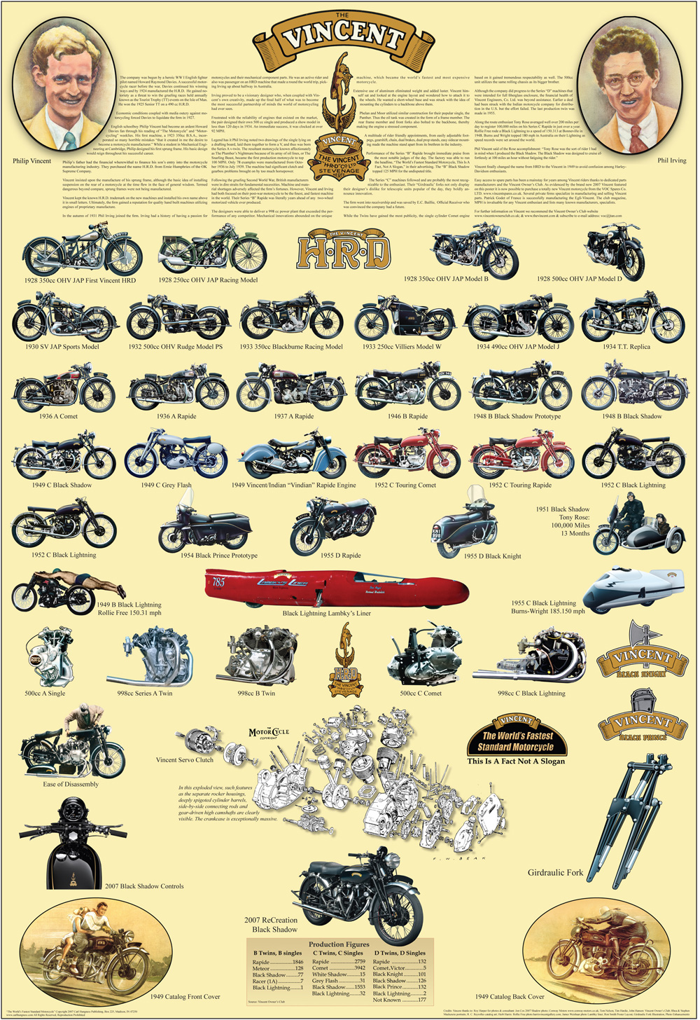 vincent motorcycles poster large