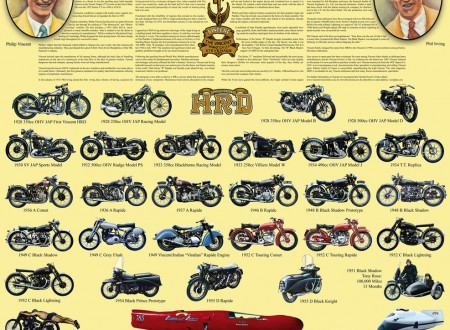 vincent large 450x330 - Vincent Motorcycles Poster