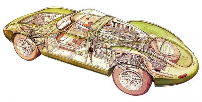 1181213453d5f13 Jaguar XJ13