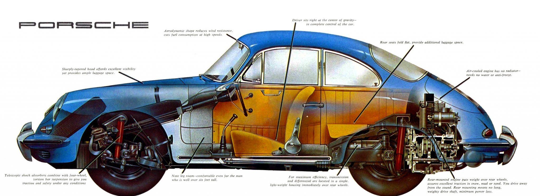 Porsche 356 1963 cutaway Porsche 356 Sunset