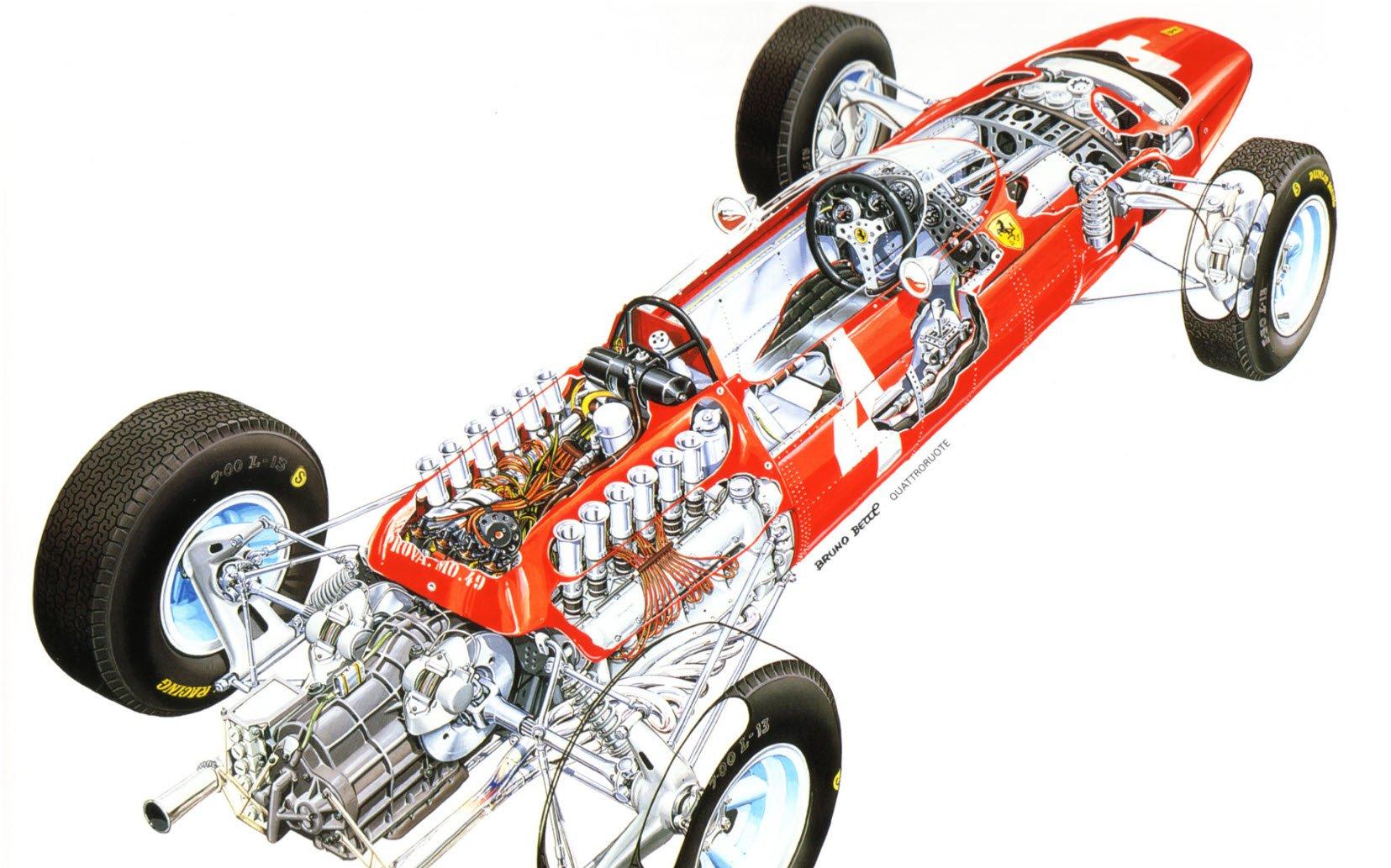 1964 Ferrari 158 Formula 1 Car