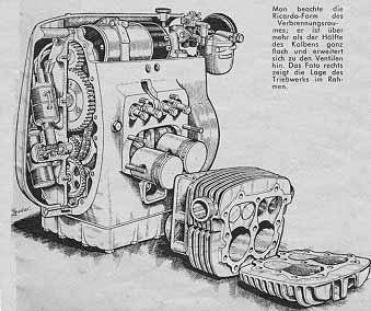Motor Schnittmodell K 800 Zündapp K800