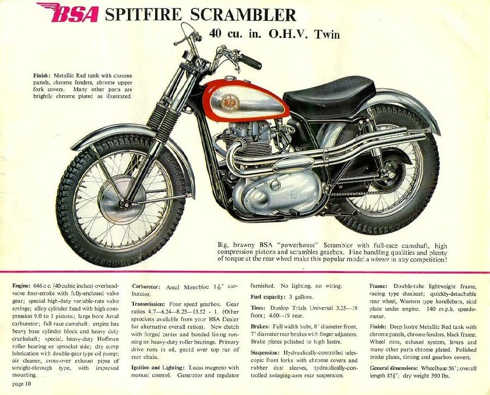 BSA Spitfire Scrambler