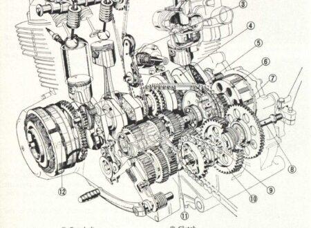Honda CB750 Engine Cutaway 450x330 - Honda CB750 Engine Cutaway