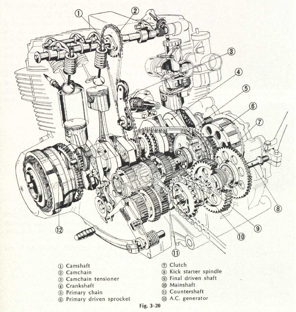Honda V Twin Motorcycle Engines Diagram Reveolution Of Wiring Vtx 1800 Engine Cb750 Cutaway Silodrome Rh Com 250cc Motor