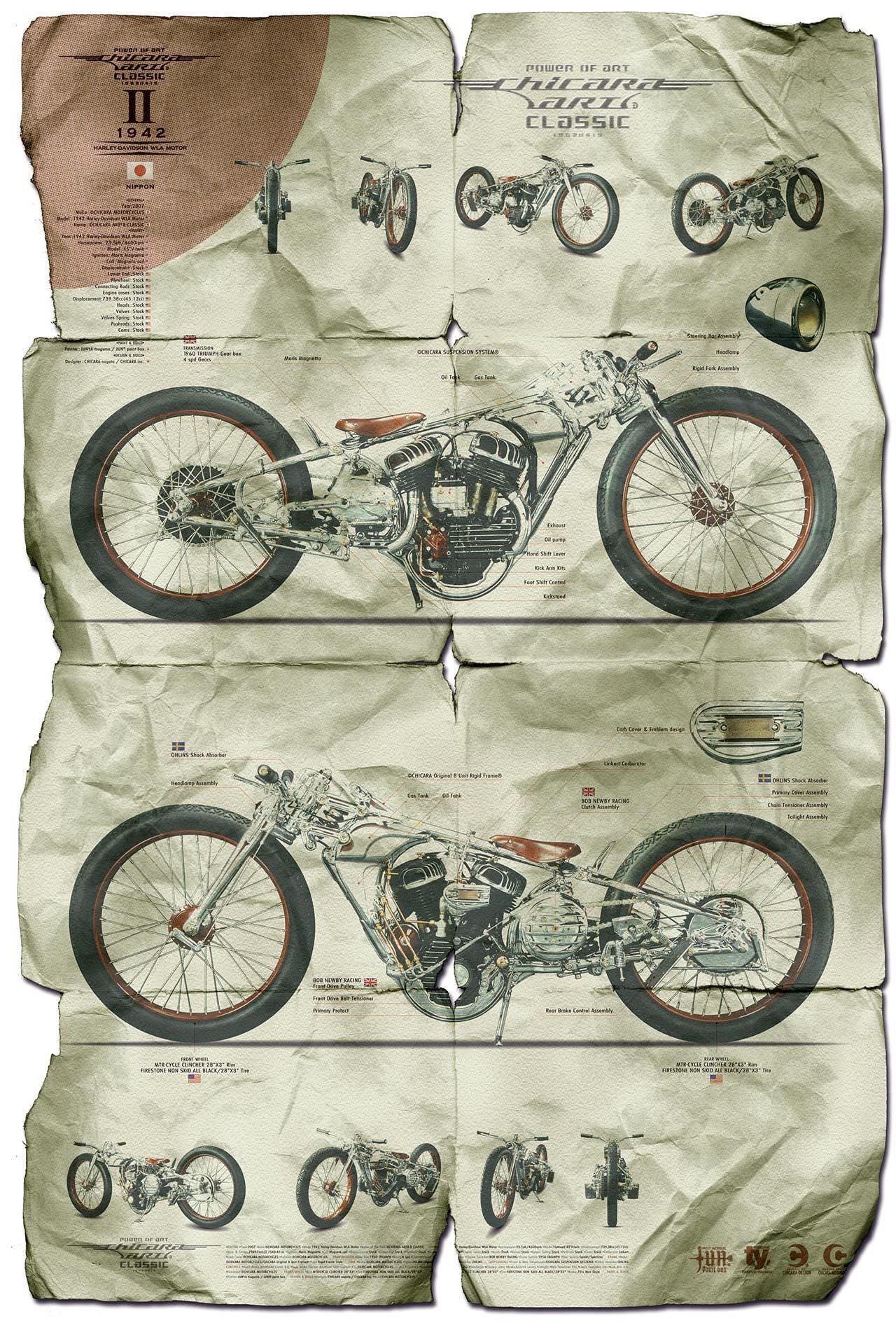 Chicara Nagata Motorbikes The Motorcycles of Chicara Nagata