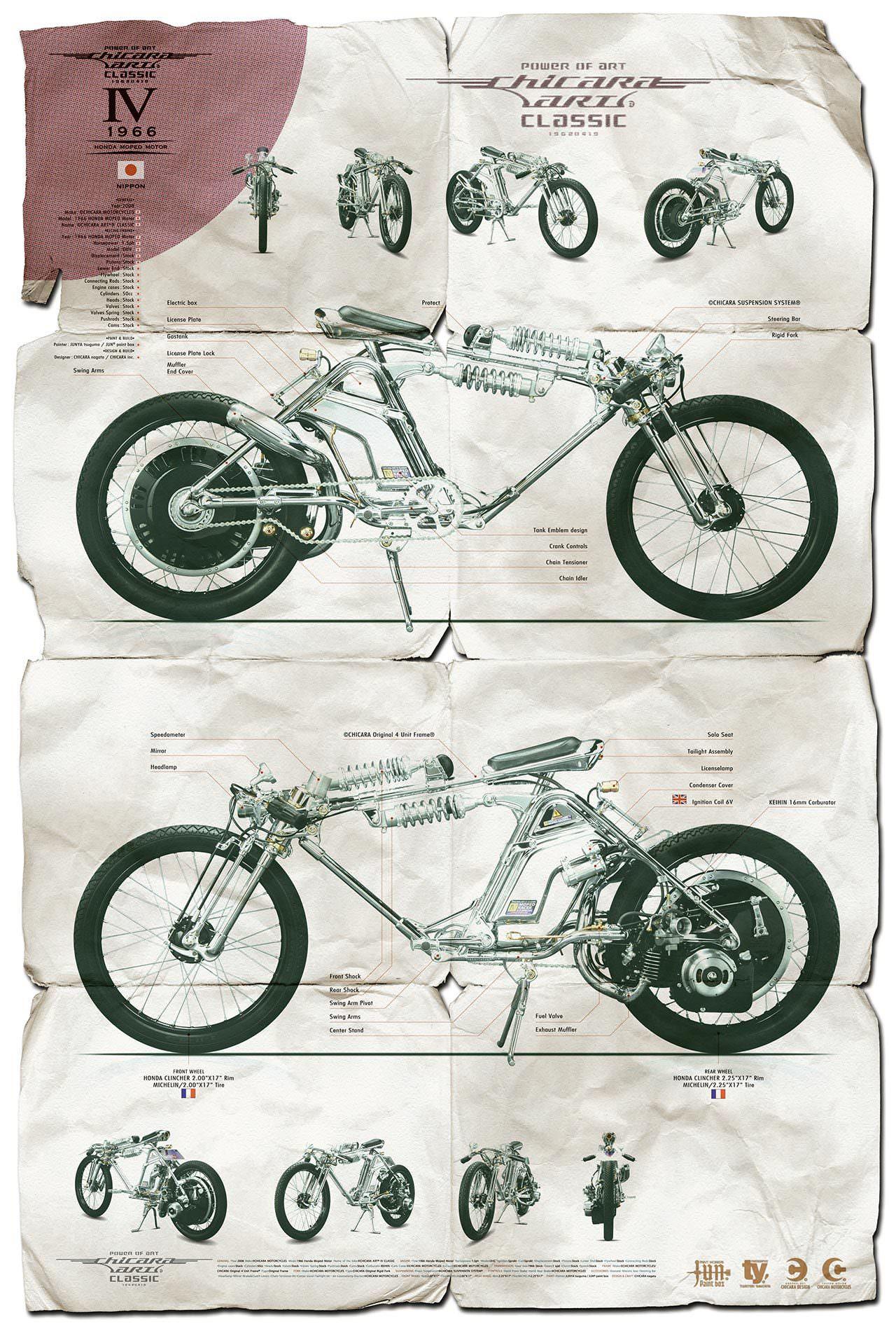 Chicara Nagata The Motorcycles of Chicara Nagata