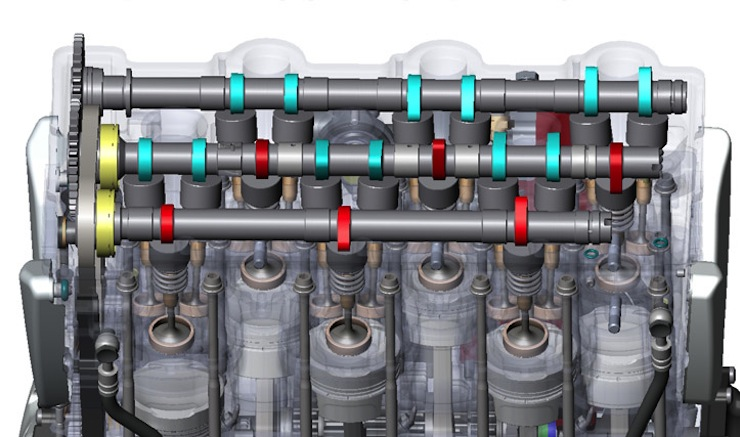 Horex Triple Cam VR6 Engine