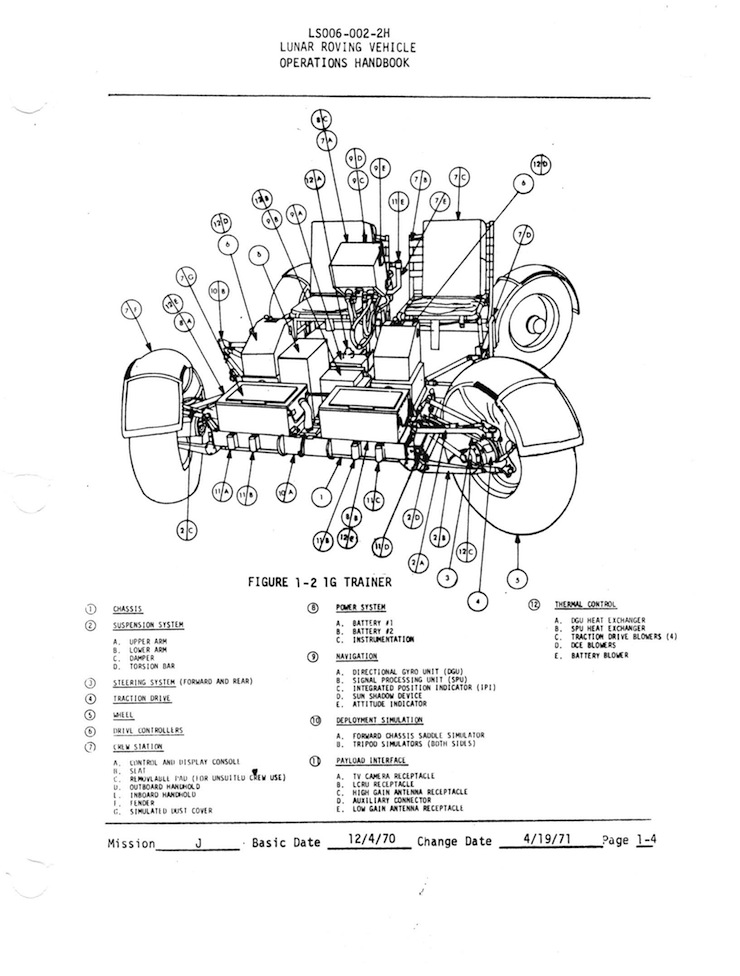 Lunar Rover Operations Handbook 3