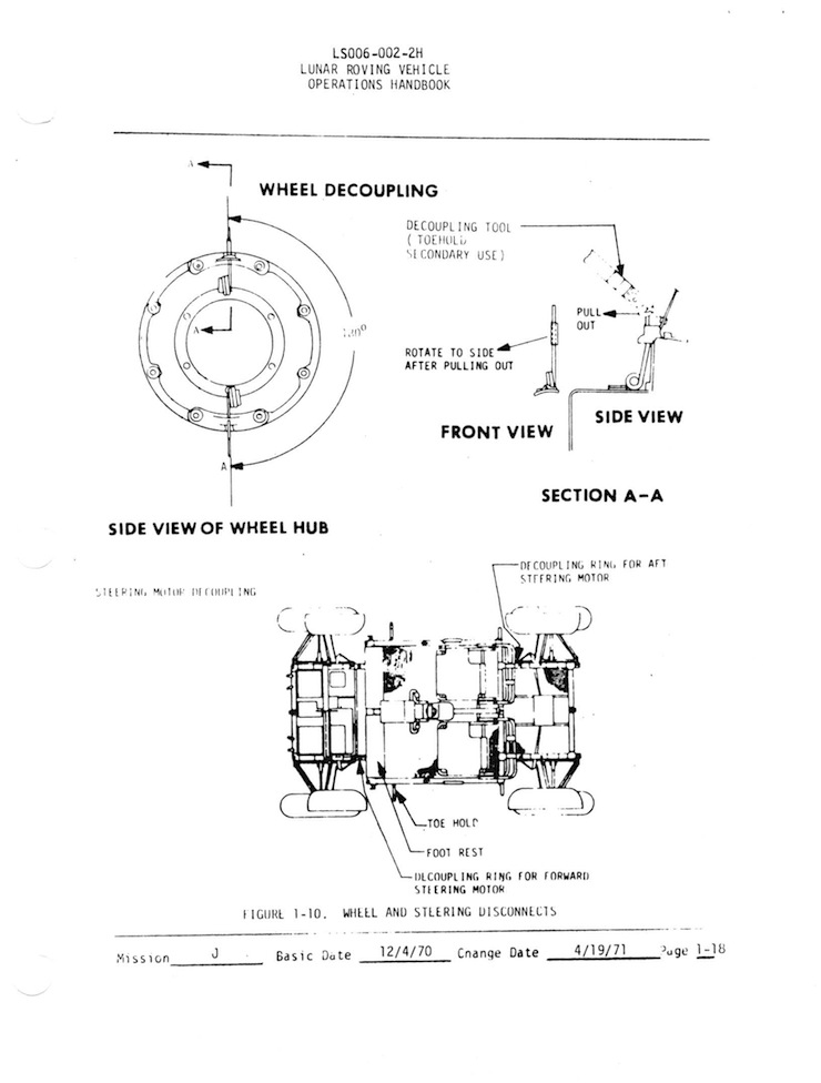 Lunar Rover Operations Handbook 5