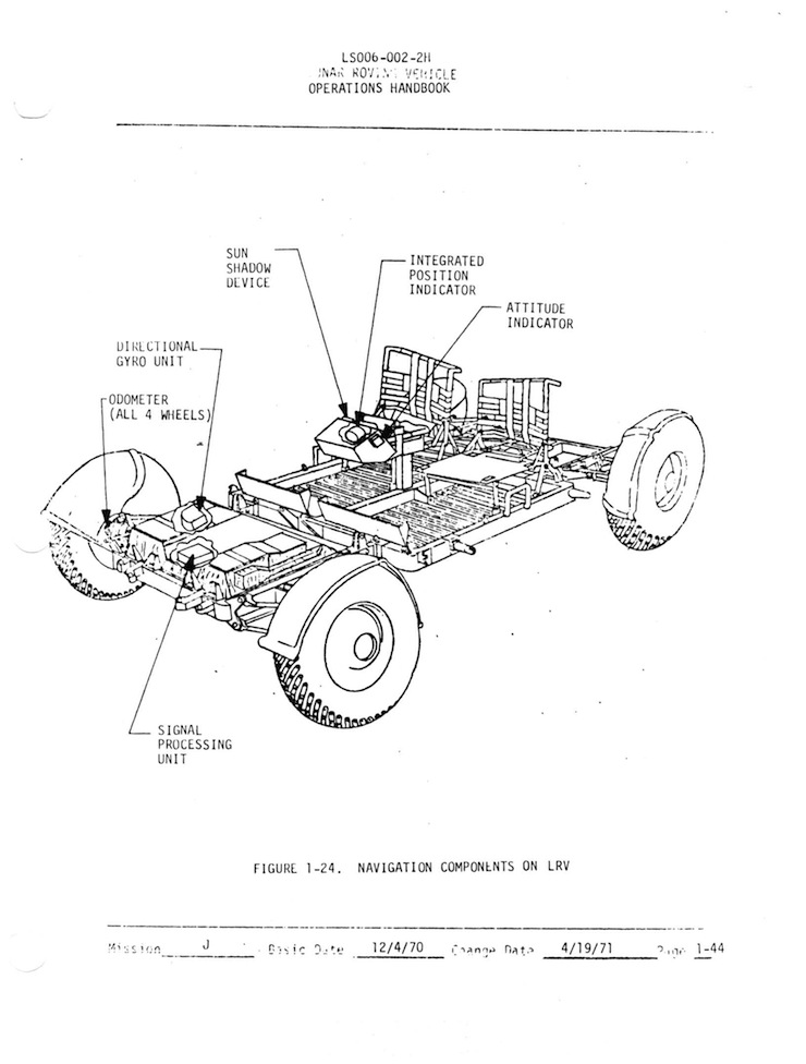 Lunar Rover Operations Handbook 7