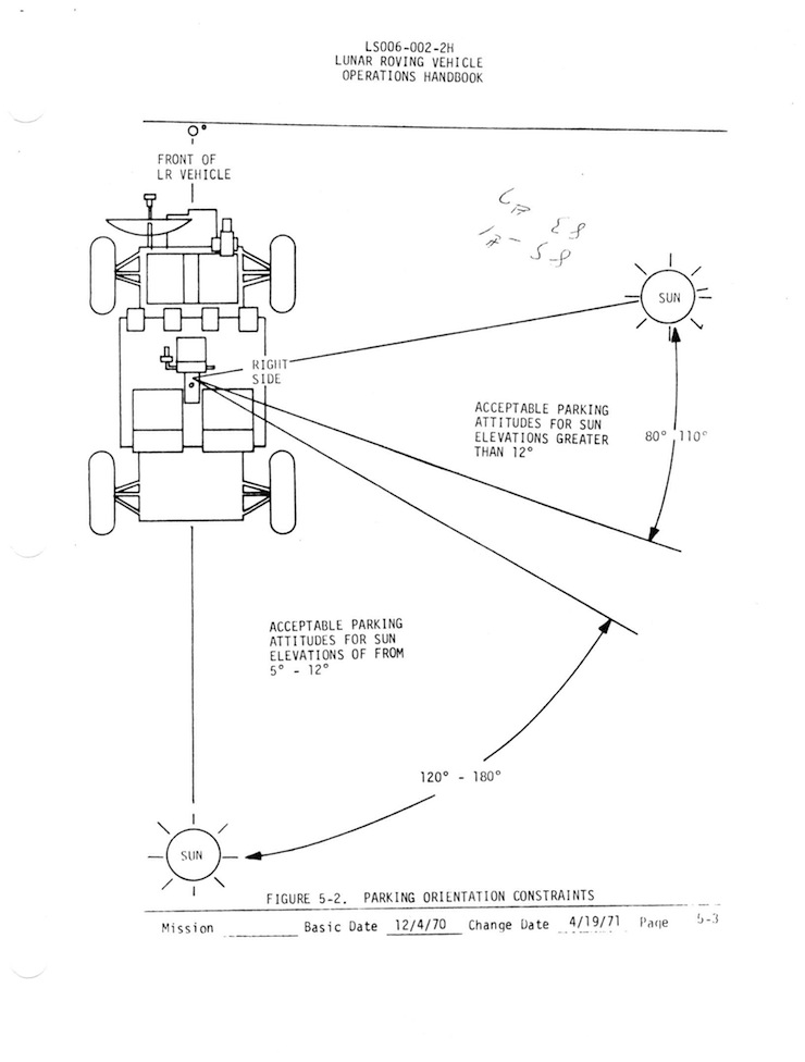 Lunar Rover Operations Handbook 9