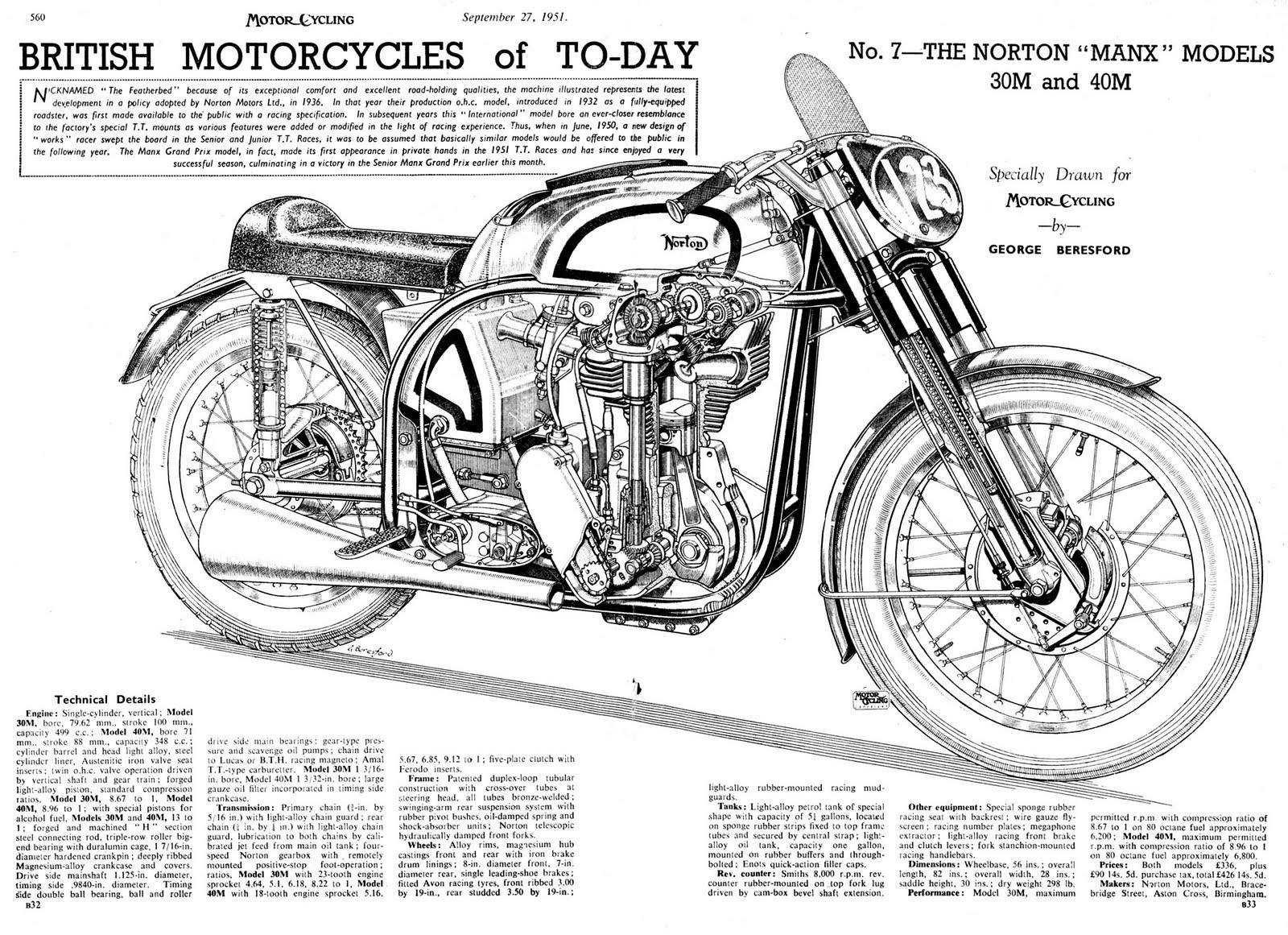 Norton Manx Motorcycle Cutaway