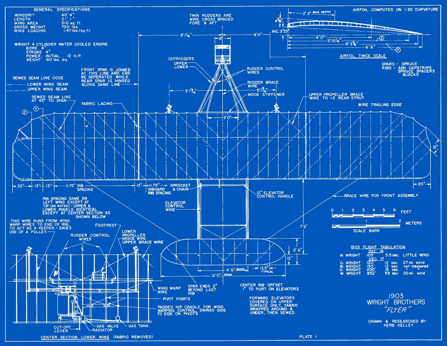 1903 wright flyer blueprints free download for Blueprint of a house with measurements
