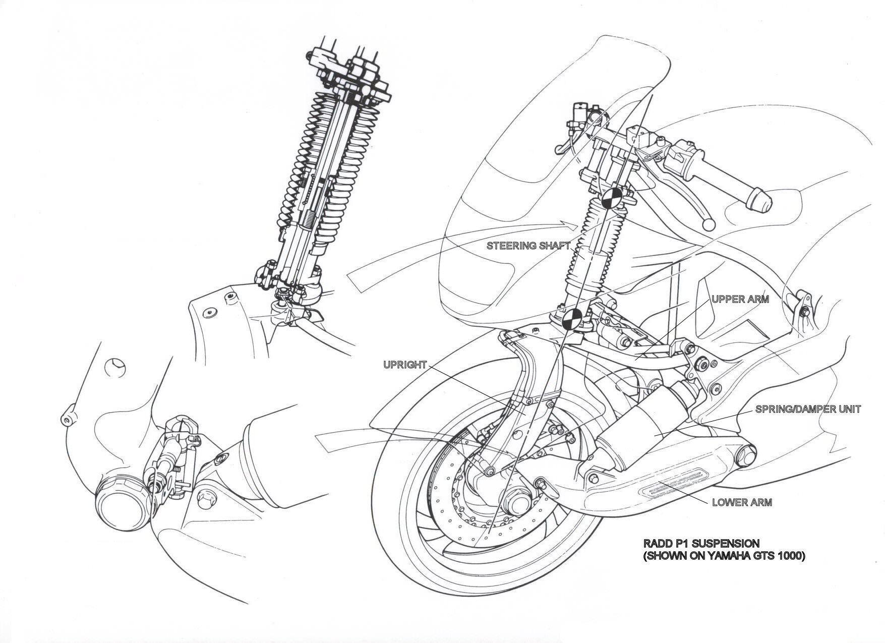 Yamaha Thunderace Suspension Setup