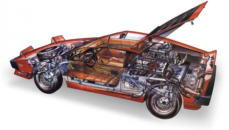 Lotus Esprit Cutaway  740x422 Lotus Esprit Cutaway