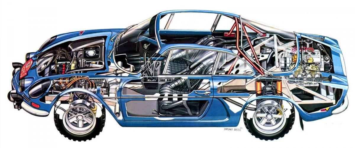 Alpine A110 1200x501 - Alpine A110 Cutaway