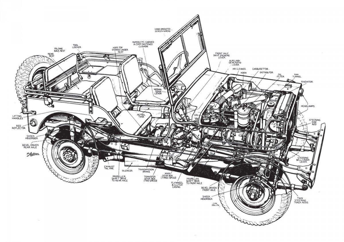 Willys Jeep Cutaway 1 1200x843 - Willys Jeep Cutaway