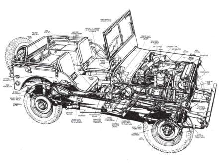 Willys Jeep Cutaway 1 450x330 - Willys Jeep Cutaway