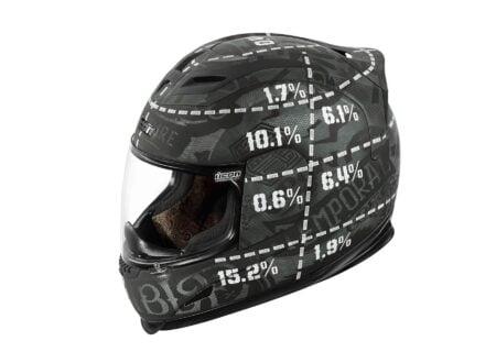 icon helmet 450x330 - Icon Airframe Statistic Helmet