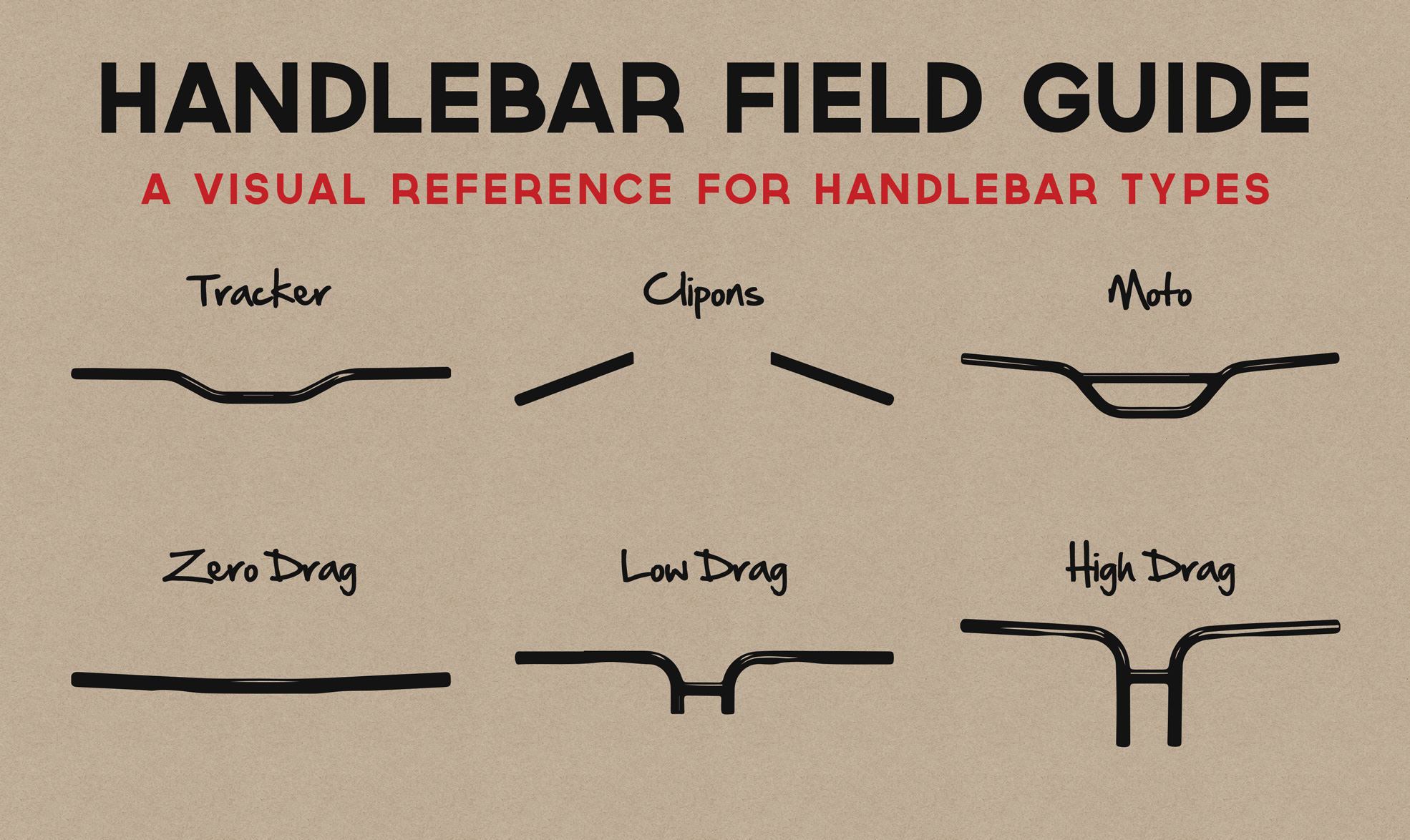 Handlebar Field Guide