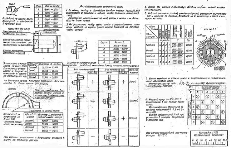 Russian M-72 Blueprints 10