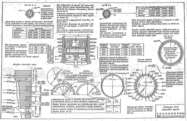 Russian M-72 Blueprints 11