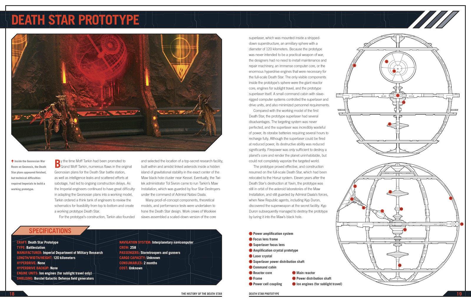 Death star plans pdf