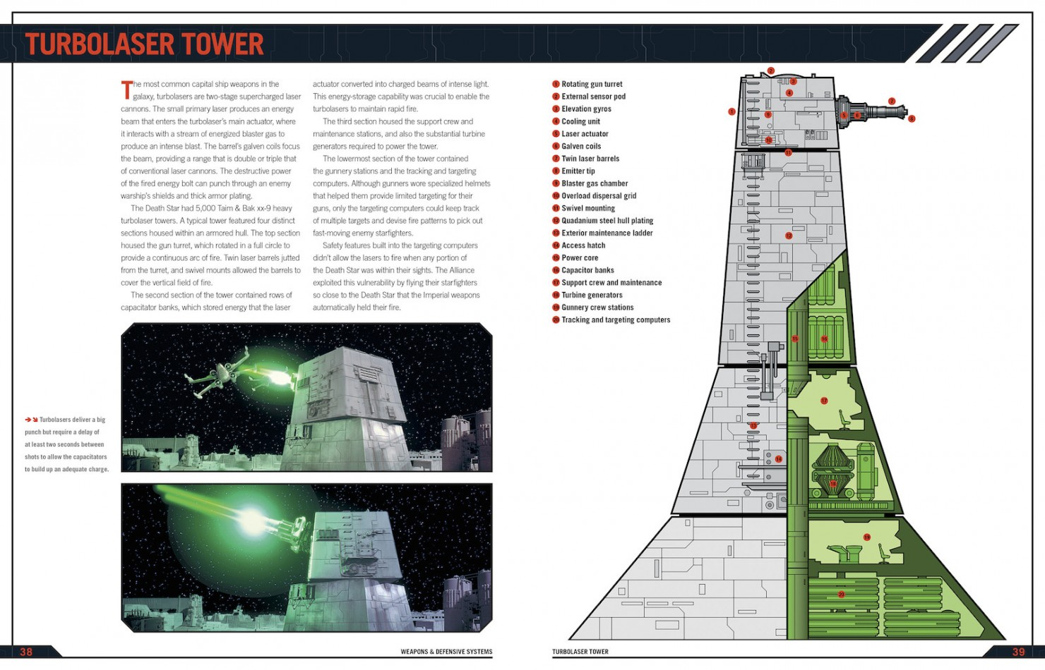 Death Star Owner's Technical Manual 4