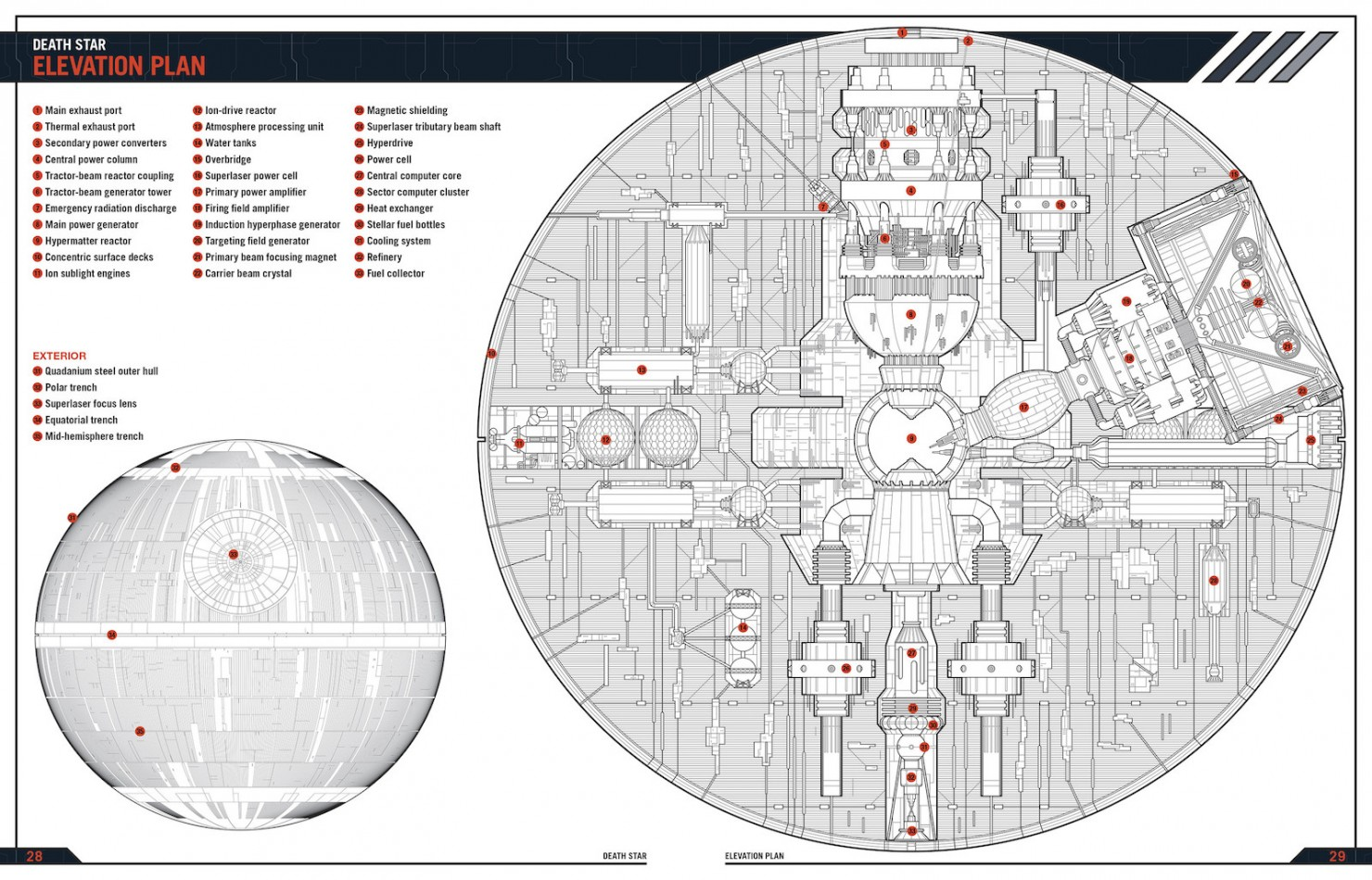 Death Star Owner's Technical Manual 5