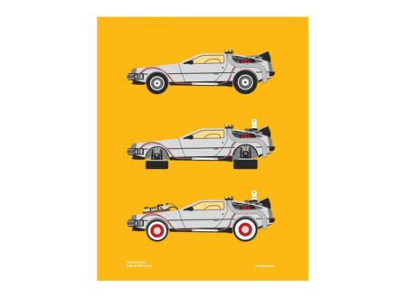 delorean poster 450x330 - DeLorean Chronology Poster