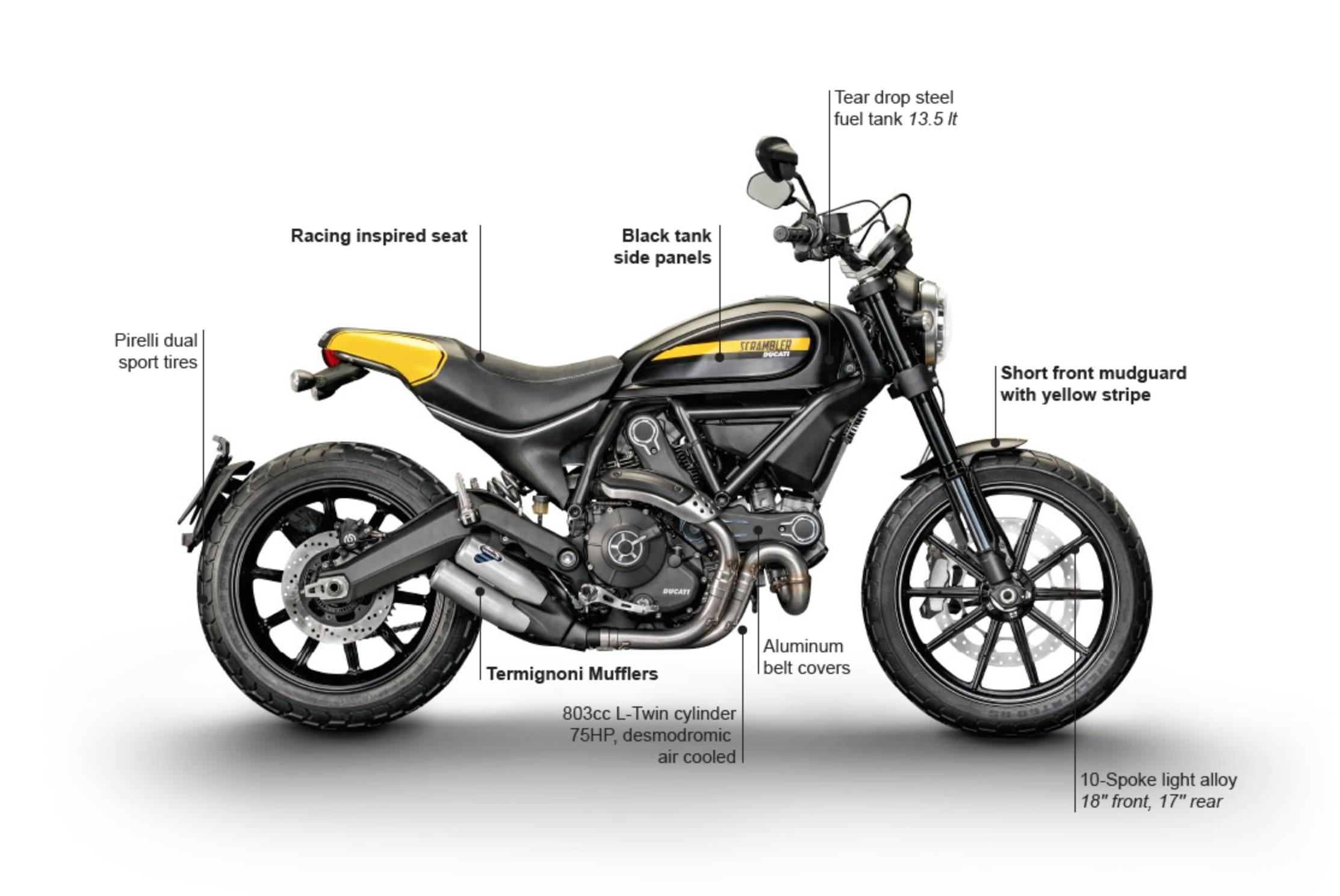 Ebay Motors Ducati Scrambler