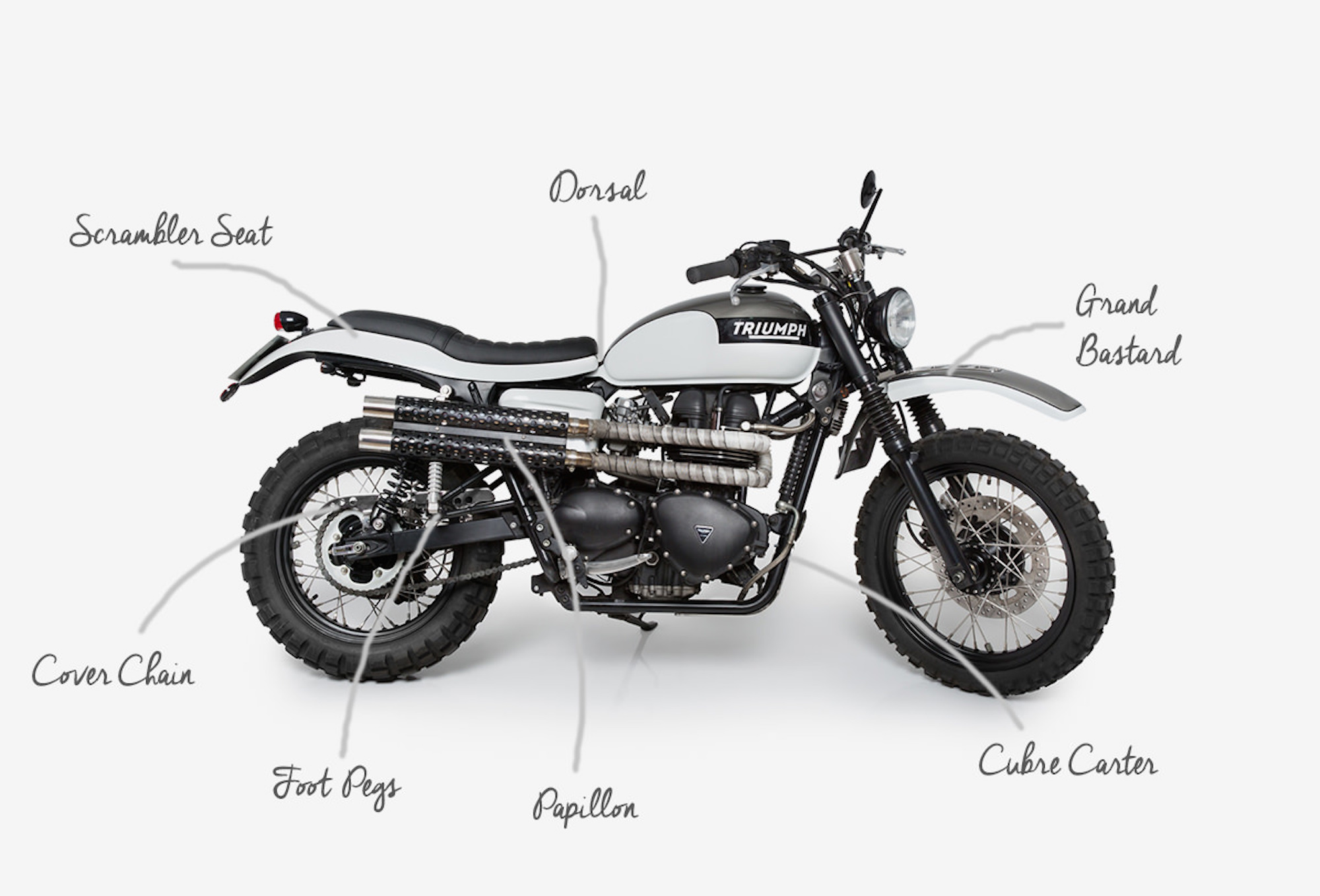 Triumph Scrambler by Tamarit Spanish Motorcycles 12