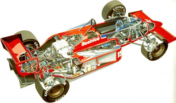 Beatrice Haas Lola Formula 1 Car