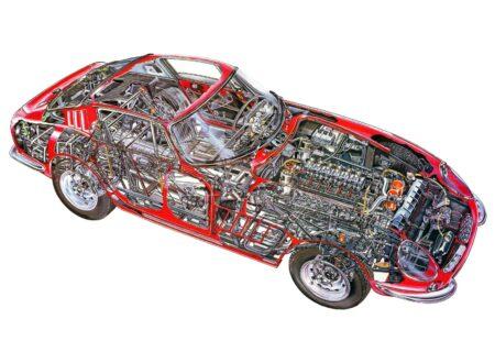 Ferrari Desktop Wallpaper 450x330 - Ferrari 275 GTB Wallpaper