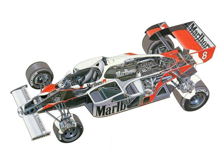 McLaren MP4:1