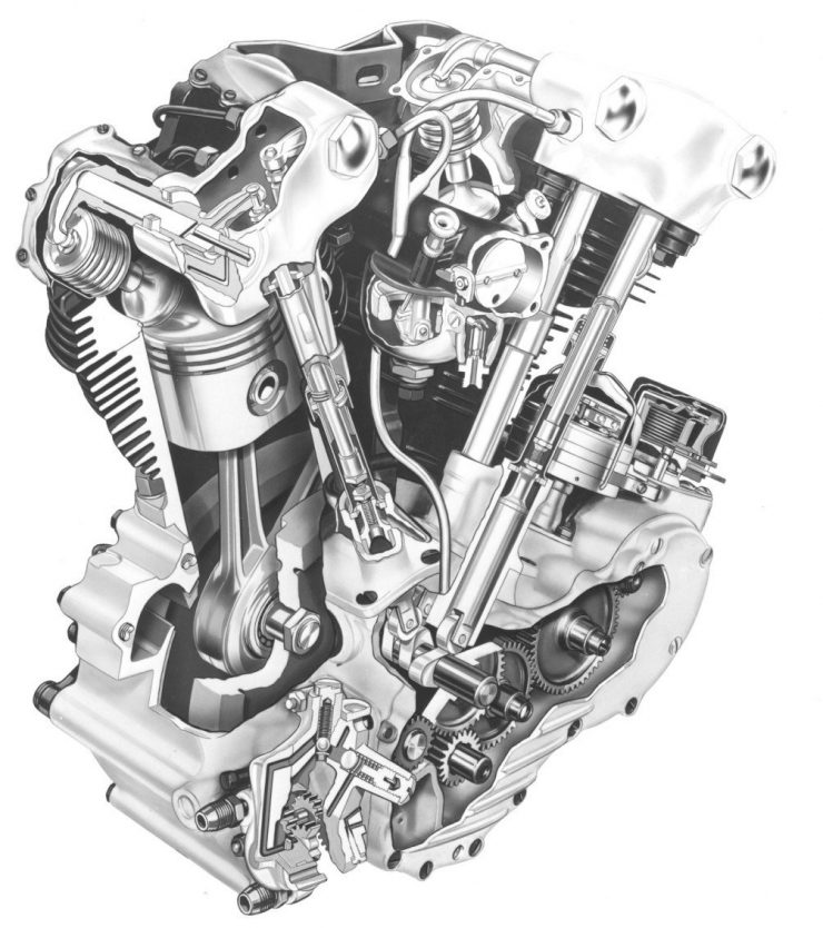 Harley-Davidson Knucklehead engine diagram