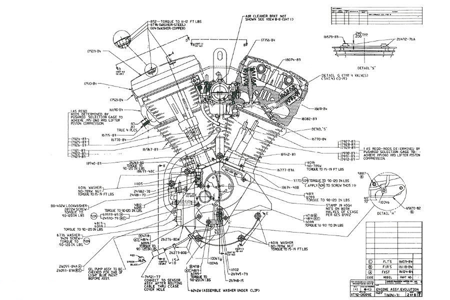 harley 96 engine diagram my wiring diagramharley davidson engine diagrams wiring diagram mega harley 96 engine diagram source v twin