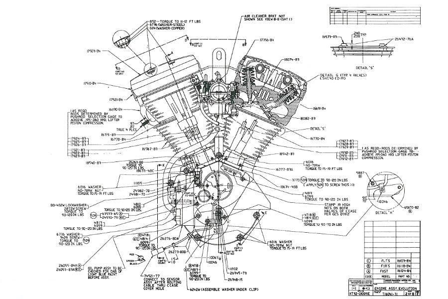 harley davidson engine parts diagram wiring diagram megaharley engine parts diagram wiring diagram datasource harley davidson engine diagram another wiring diagram harley engine