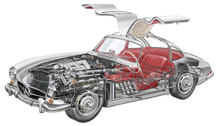 Mercedes Benz 300 SL Gullwing 16 740x433 - Mercedes-Benz 300 SL Gullwing