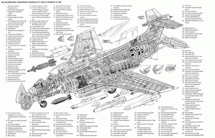 Blackburn Buccaneer Cutaway 740x475 - Documentary: Blackburn Buccaneer - The Full Story