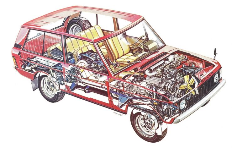 Range Rover Classic Cutaway 740x471 - The Essential Buying Guide: Range Rover Classic Two-Door