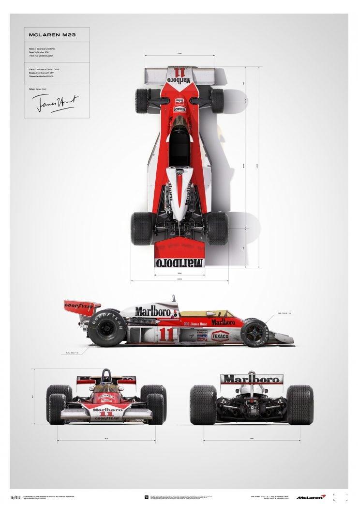 James Hunt Poster Series
