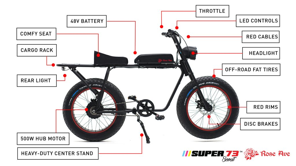 Lithium Cycles Super 73 Scout Infographic - Lithium Cycles Super 73 Scout