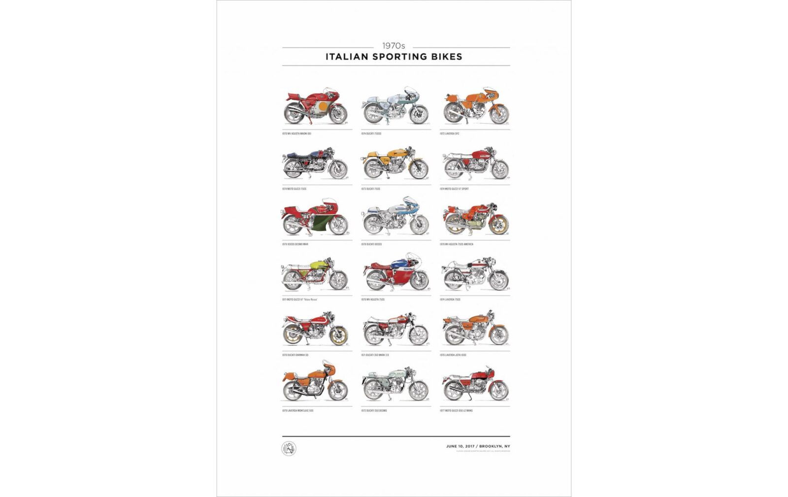 Italian Sporting Bikes of the 70s Poster Series 1600x1009 - Italian Sporting Bikes of the 70's Poster Series