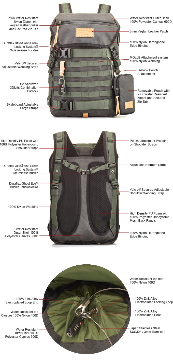 angry lane daypack - The Angry Lane Rider Daypack